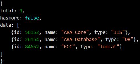 ARA REST API - General Info